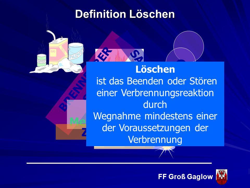 FF Groß Gaglow Definition Löschen Brennbare Stoffe Löschwirkungen Löschmittel - Wasser - Schaum - CO 2 - Pulver