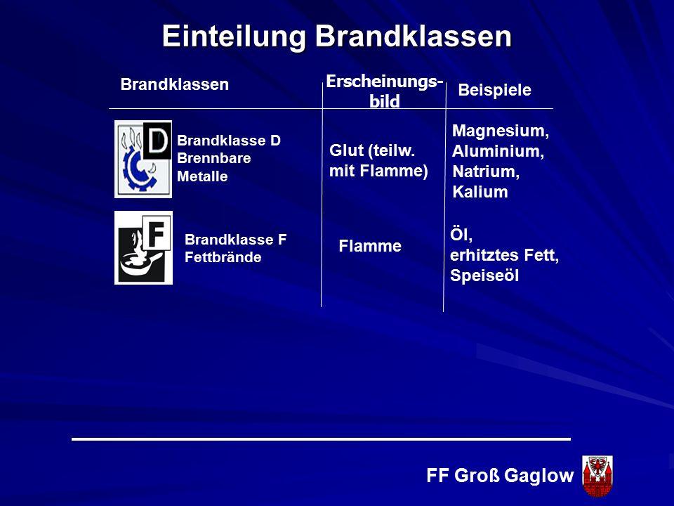 FF Groß Gaglow Brandklasse A brennbare feste Stoffe Glut und Flamme Holz, Kohle, Zellstoff Brandklasse B brennbare flüssige oder flüssig werdende Stof