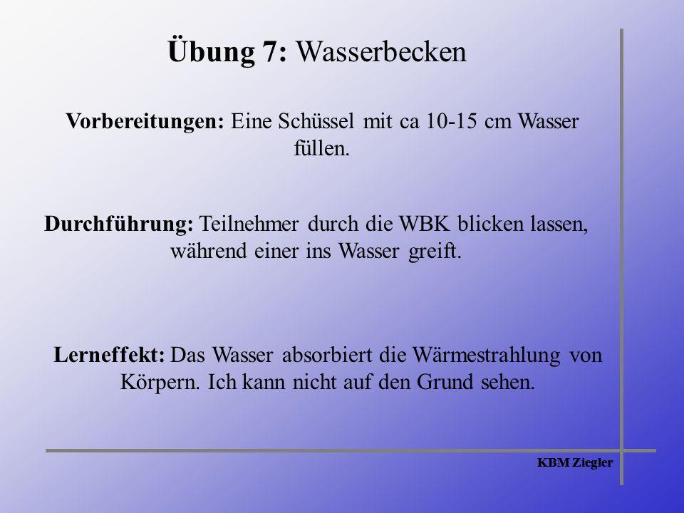 KBM Ziegler Übung 7: Wasserbecken Vorbereitungen: Eine Schüssel mit ca 10-15 cm Wasser füllen.
