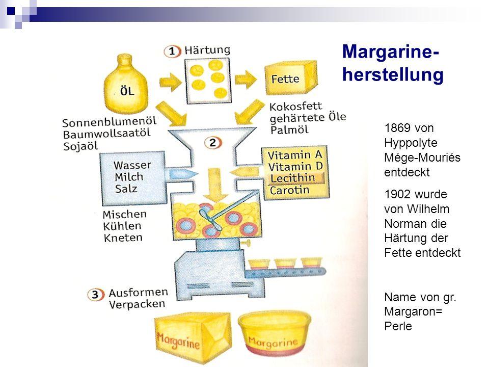 Margarine- herstellung 1869 von Hyppolyte Mége-Mouriés entdeckt 1902 wurde von Wilhelm Norman die Härtung der Fette entdeckt Name von gr.