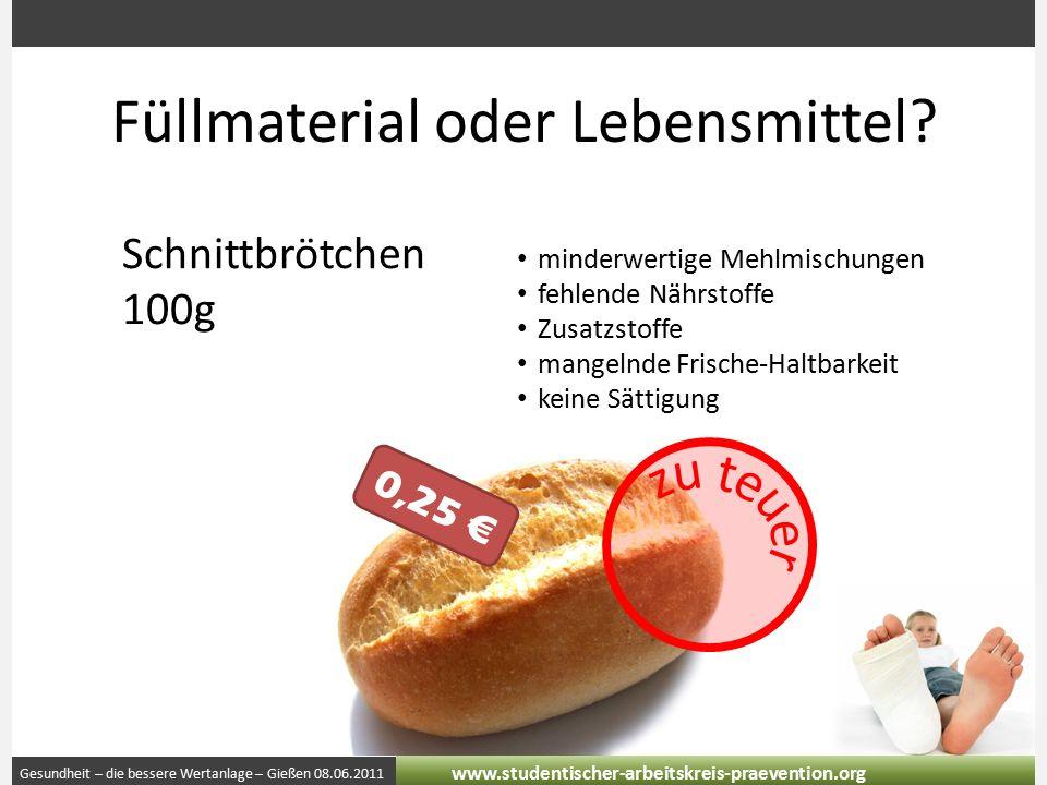Gesundheit – die bessere Wertanlage – Gießen 08.06.2011 www.studentischer-arbeitskreis-praevention.org Füllmaterial oder Lebensmittel? Schnittbrötchen