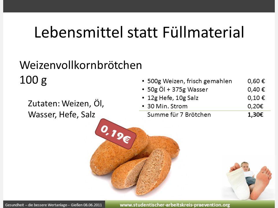 Gesundheit – die bessere Wertanlage – Gießen 08.06.2011 www.studentischer-arbeitskreis-praevention.org Lebensmittel statt Füllmaterial Weizenvollkornb