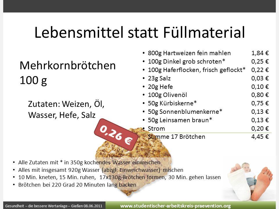 Gesundheit – die bessere Wertanlage – Gießen 08.06.2011 www.studentischer-arbeitskreis-praevention.org Lebensmittel statt Füllmaterial Mehrkornbrötche