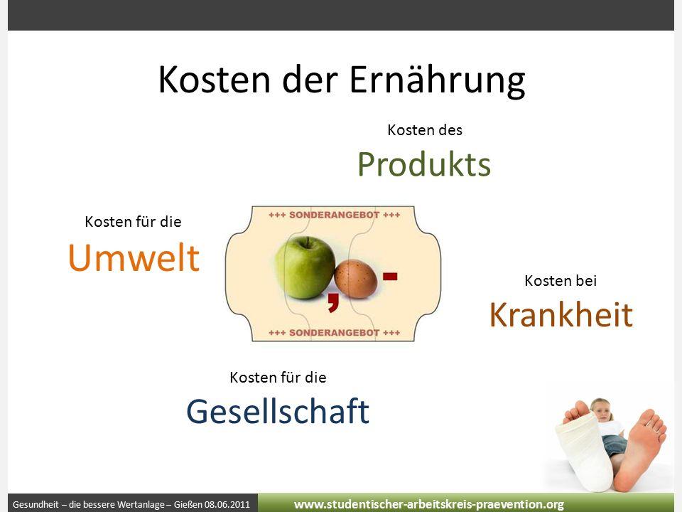 Gesundheit – die bessere Wertanlage – Gießen 08.06.2011 www.studentischer-arbeitskreis-praevention.org Kosten der Ernährung Kosten des Produkts Kosten