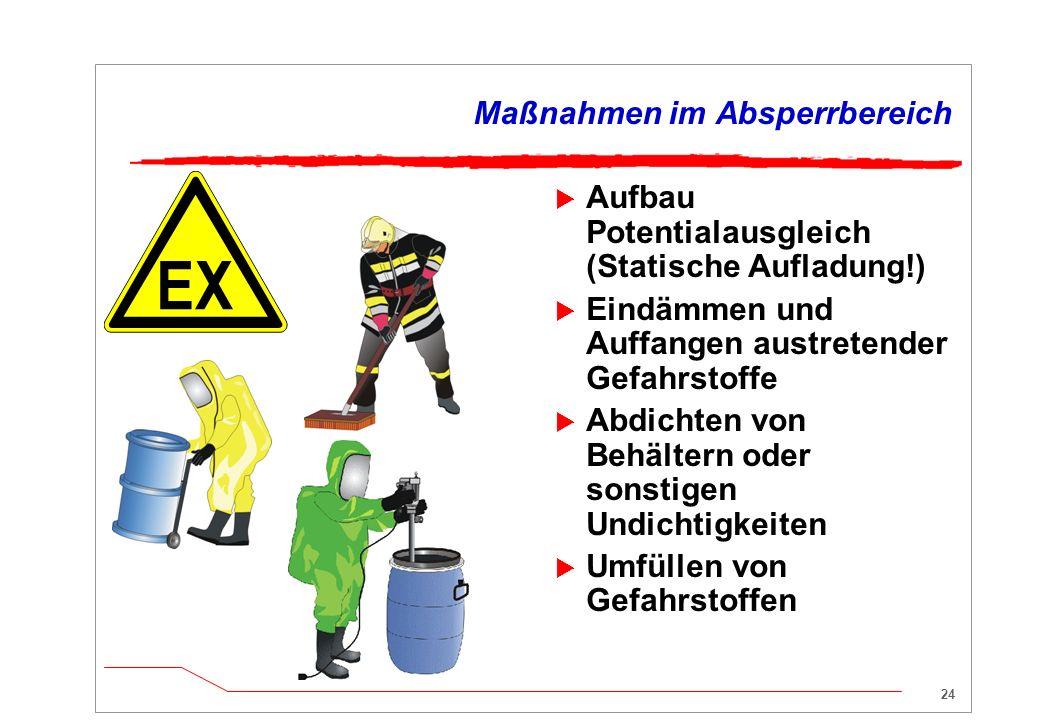 23 Maßnahmen im Absperrbereich  Aufbau / Vervollständigung des dreifachen Brandschutzes an der Grenze des Gefahrenbereiches  Niederschlagen von Gasen und Dämpfen  Brandbekämpfung im Gefahrenbereich