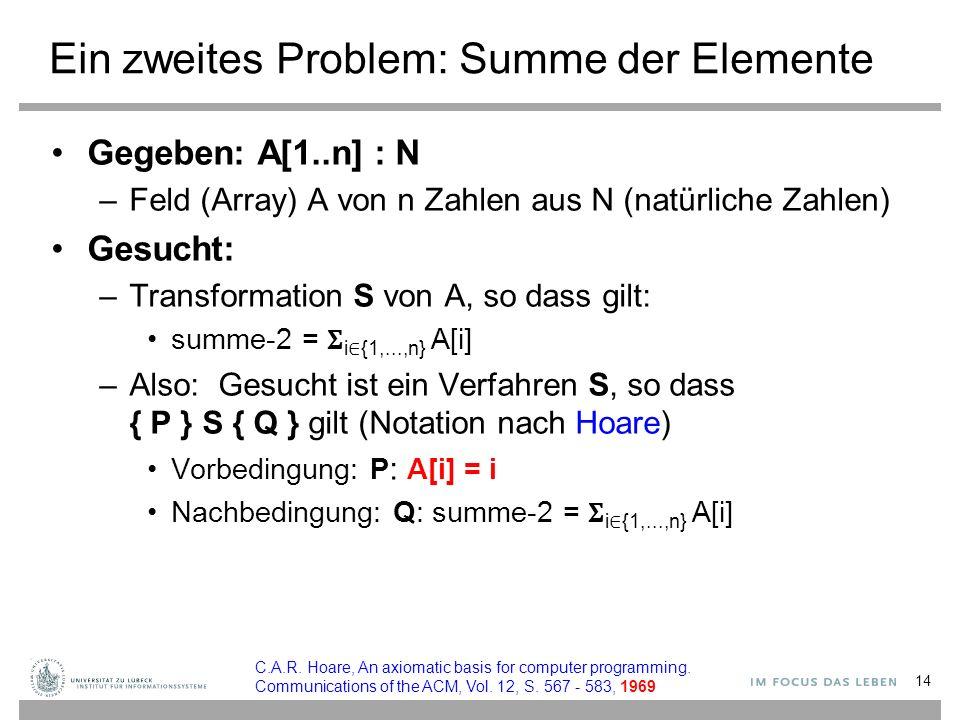 Ein zweites Problem: Summe der Elemente Gegeben: A[1..n] : N –Feld (Array) A von n Zahlen aus N (natürliche Zahlen) Gesucht: –Transformation S von A, so dass gilt: summe-2 = i ∈ {1,...,n} A[i] –Also: Gesucht ist ein Verfahren S, so dass { P } S { Q } gilt (Notation nach Hoare) Vorbedingung: P : A[i] = i Nachbedingung: Q: summe-2 = i ∈ {1,...,n} A[i] 14 C.A.R.
