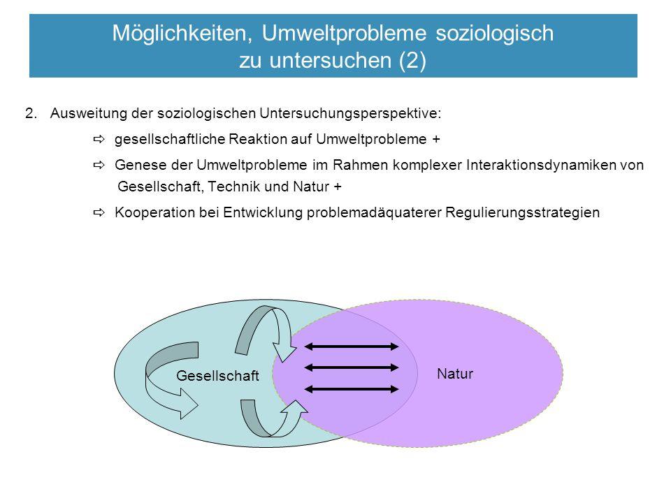 Möglichkeiten, Umweltprobleme soziologisch zu untersuchen (2) 2.