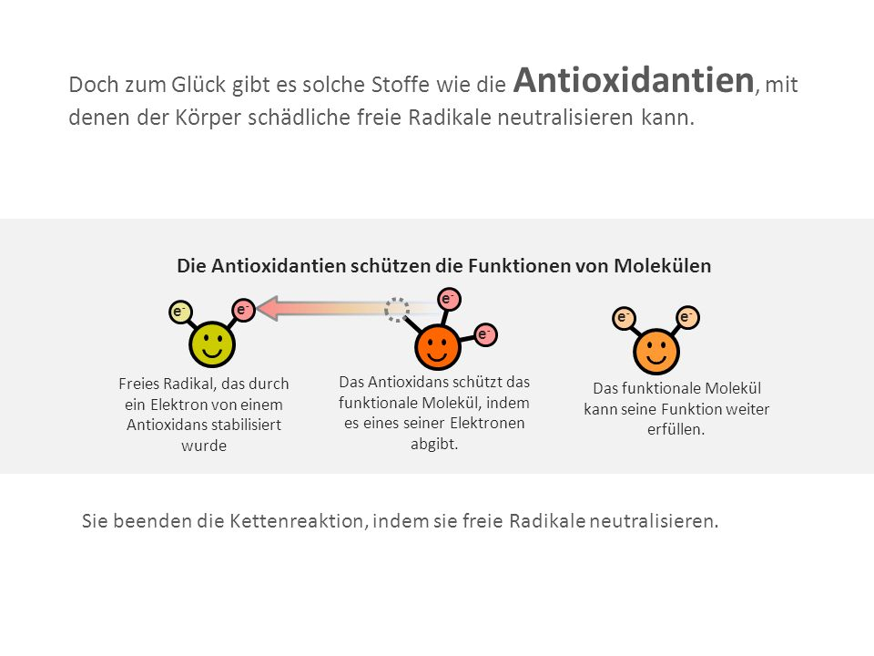 Doch zum Glück gibt es solche Stoffe wie die Antioxidantien, mit denen der Körper schädliche freie Radikale neutralisieren kann.