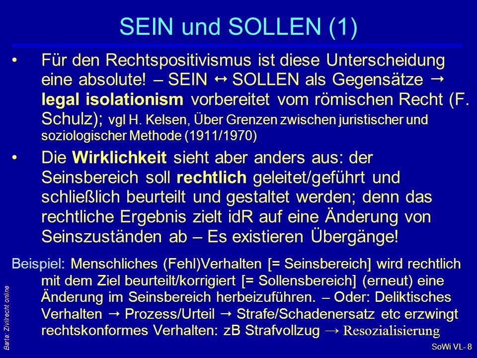 SoWi VL- 8 Barta: Zivilrecht online SEIN und SOLLEN (1) Für den Rechtspositivismus ist diese Unterscheidung eine absolute! – SEIN  SOLLEN als Gegensä