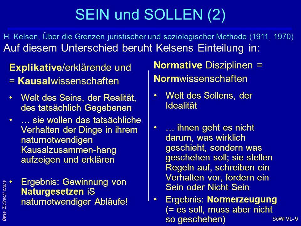SoWi VL- 9 Barta: Zivilrecht online SEIN und SOLLEN (2) Explikative/erklärende und = Kausalwissenschaften Welt des Seins, der Realität, des tatsächlic