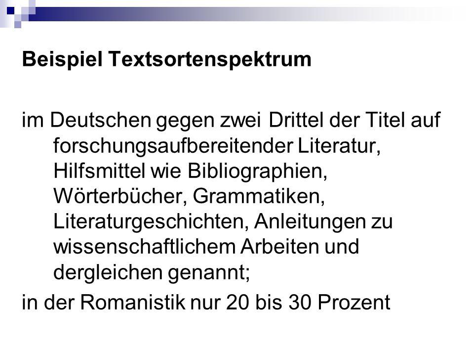 Beispiel Textsortenspektrum im Deutschen gegen zwei Drittel der Titel auf forschungsaufbereitender Literatur, Hilfsmittel wie Bibliographien, Wörterbü