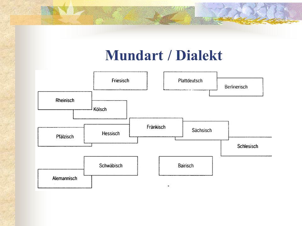Mundart / Dialekt