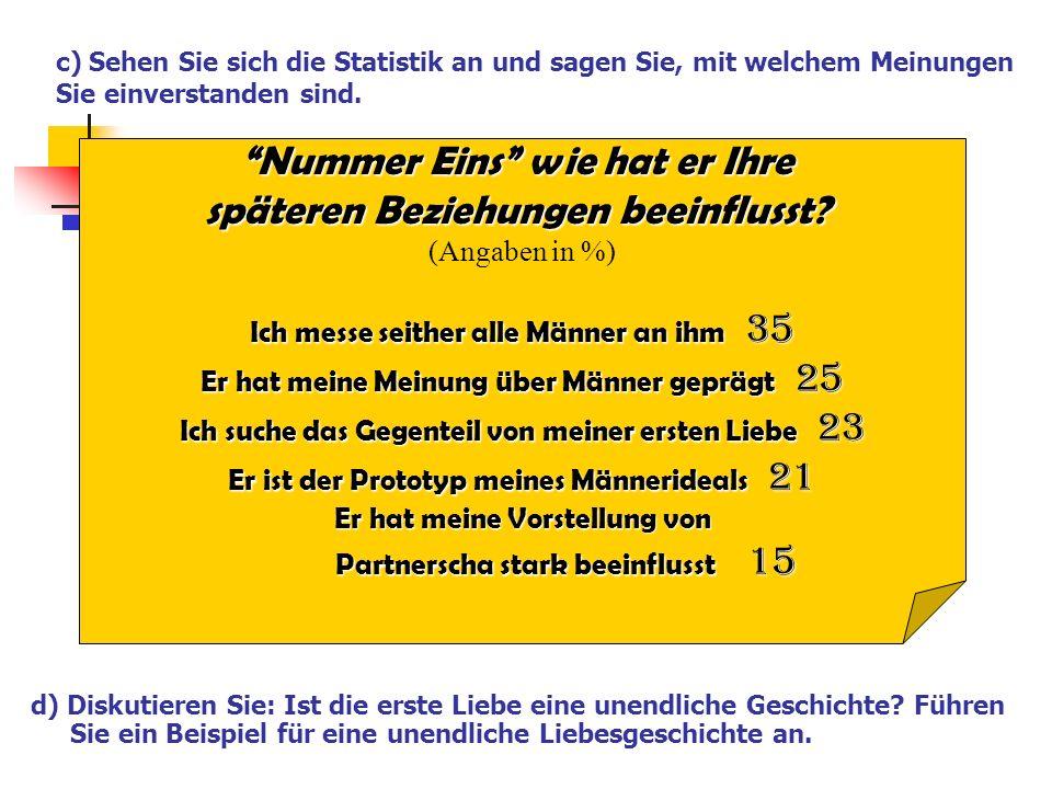 c) Sehen Sie sich die Statistik an und sagen Sie, mit welchem Meinungen Sie einverstanden sind.