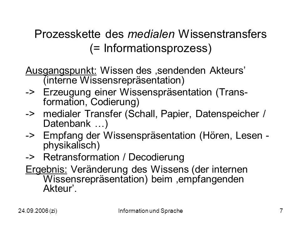 24.09.2006 (zi)Information und Sprache28 Umsetzung von Schriftsprache in gesprochene Sprache Die Umsetzung von schriftsprachlichen Äußerungen in Laute kann heute als halbwegs zufriedenstellend gelöst gelten.