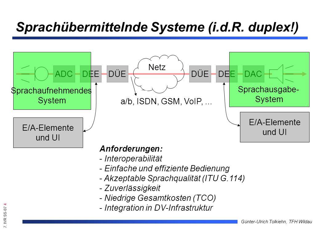 7. IVR SS-07 4 Günter-Ulrich Tolkiehn, TFH Wildau Sprachübermittelnde Systeme (i.d.R.
