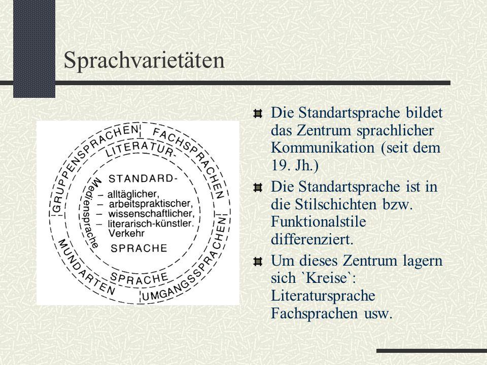 Sprachvarietäten Die Standartsprache bildet das Zentrum sprachlicher Kommunikation (seit dem 19.