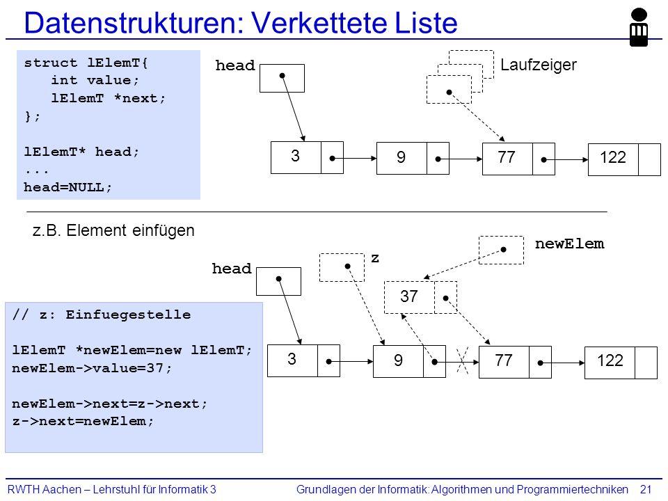 Grundlagen der Informatik: Algorithmen und ProgrammiertechnikenRWTH Aachen – Lehrstuhl für Informatik 321 Datenstrukturen: Verkettete Liste head Laufz