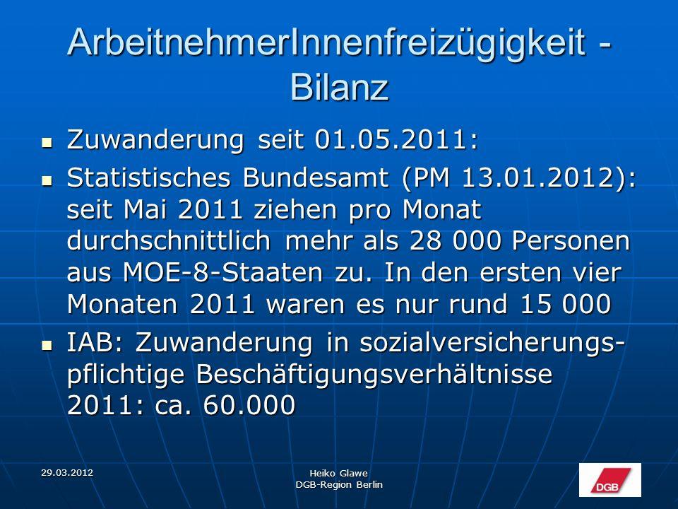 29.03.2012 Heiko Glawe DGB-Region Berlin ArbeitnehmerInnenfreizügigkeit - Bilanz Zuwanderung seit 01.05.2011: Zuwanderung seit 01.05.2011: Statistisches Bundesamt (PM 13.01.2012): seit Mai 2011 ziehen pro Monat durchschnittlich mehr als 28 000 Personen aus MOE-8-Staaten zu.
