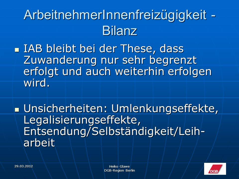 29.03.2012 Heiko Glawe DGB-Region Berlin ArbeitnehmerInnenfreizügigkeit - Bilanz IAB: Arbeitsmarktmonitoring blendet Unsicherheiten weitgehend aus, allerdings werden Auswirkungen der Entsendung und des hohen Anteils von Selbständigen aus MOE-Staaten auf den Arbeitsmarkt nicht ausgeschlossen.