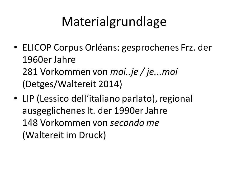 Materialgrundlage ELICOP Corpus Orléans: gesprochenes Frz. der 1960er Jahre 281 Vorkommen von moi..je / je...moi (Detges/Waltereit 2014) LIP (Lessico