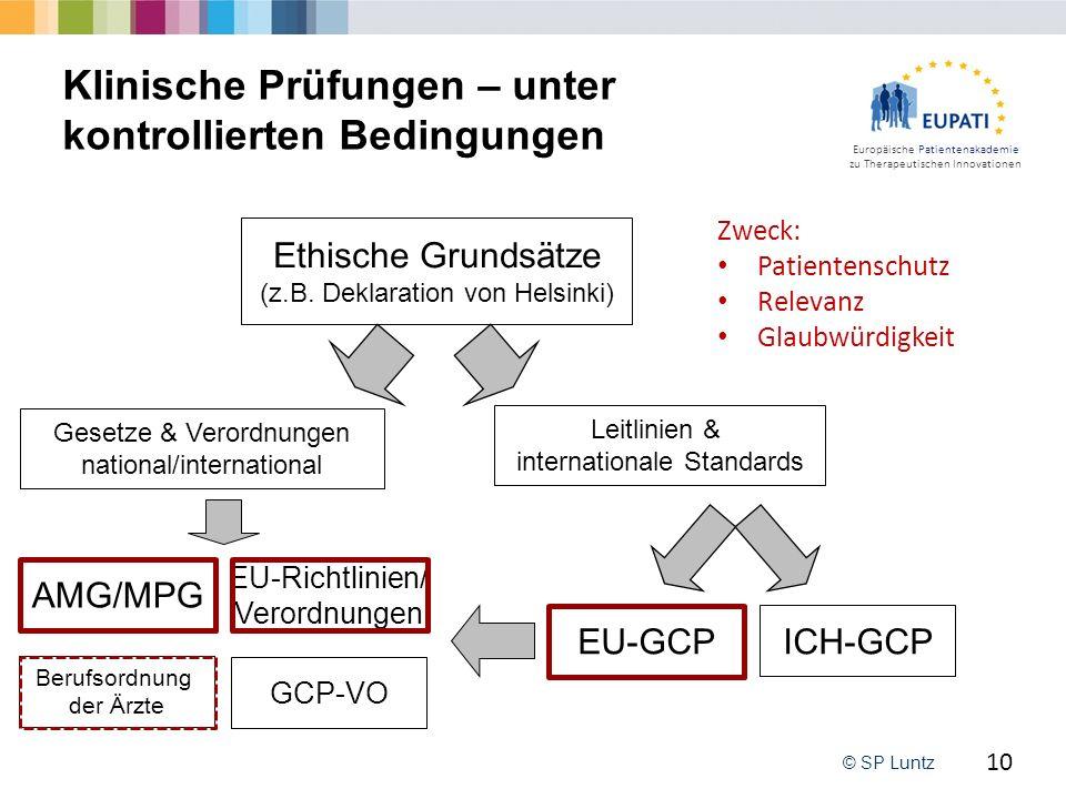 Europäische Patientenakademie zu Therapeutischen Innovationen Ethische Grundsätze (z.B.