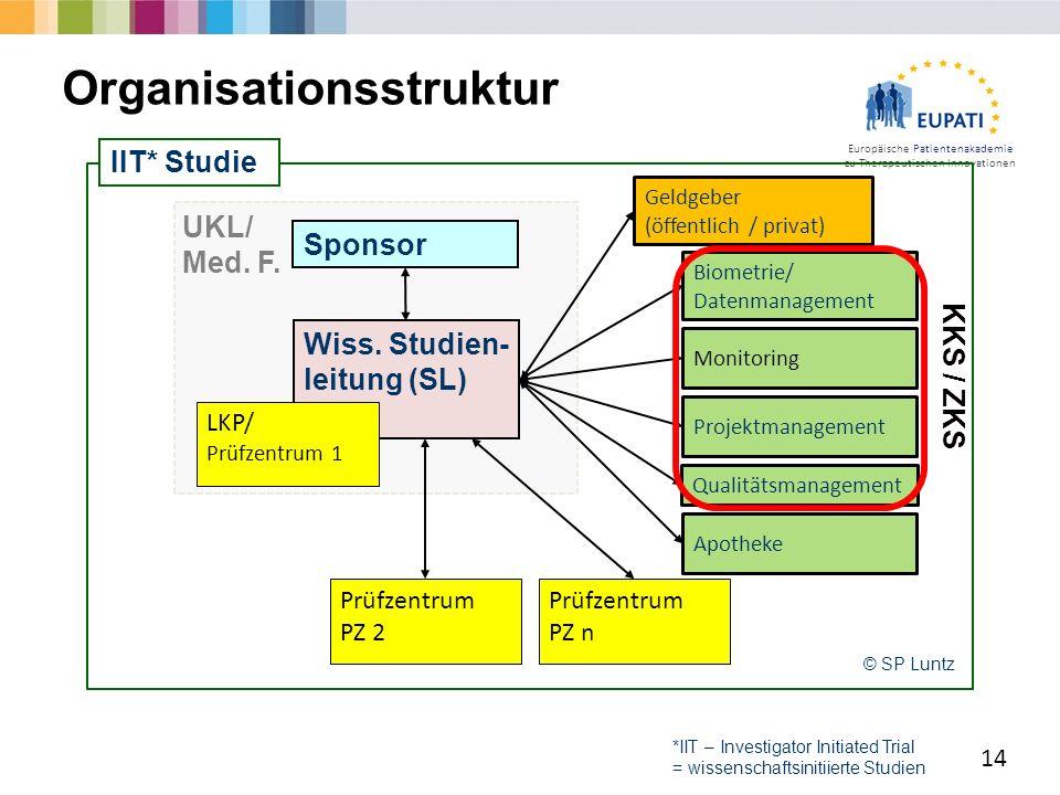 Europäische Patientenakademie zu Therapeutischen Innovationen UKL/ Med.