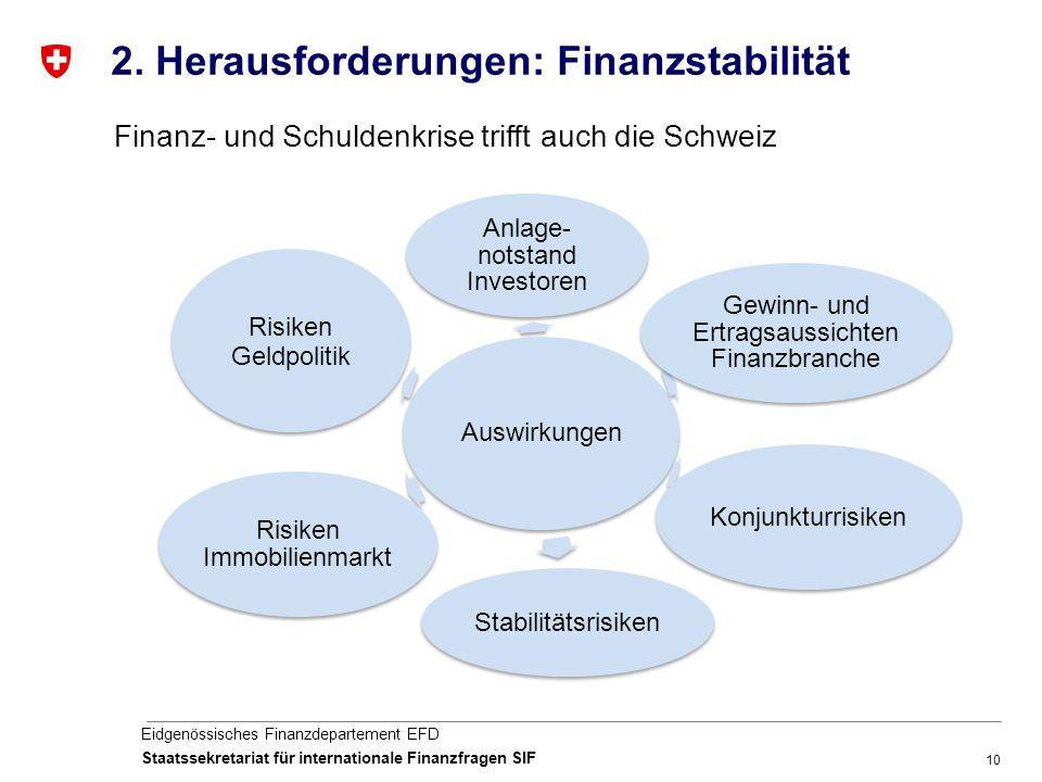10 Eidgenössisches Finanzdepartement EFD Staatssekretariat für internationale Finanzfragen SIF 2.