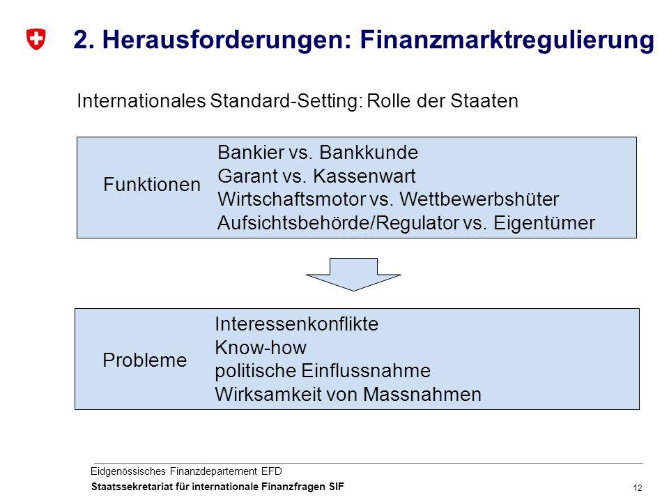 12 Eidgenössisches Finanzdepartement EFD Staatssekretariat für internationale Finanzfragen SIF 2.