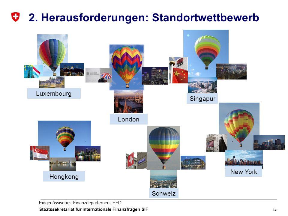 14 Eidgenössisches Finanzdepartement EFD Staatssekretariat für internationale Finanzfragen SIF 2.