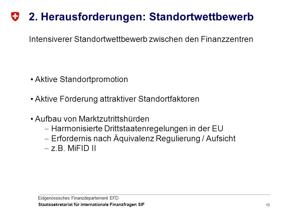 15 Eidgenössisches Finanzdepartement EFD Staatssekretariat für internationale Finanzfragen SIF 2.