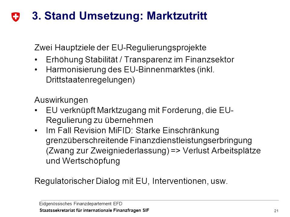 21 Eidgenössisches Finanzdepartement EFD Staatssekretariat für internationale Finanzfragen SIF Zwei Hauptziele der EU-Regulierungsprojekte Erhöhung Stabilität / Transparenz im Finanzsektor Harmonisierung des EU-Binnenmarktes (inkl.
