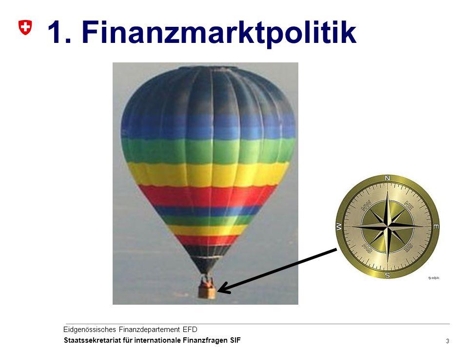 3 Eidgenössisches Finanzdepartement EFD Staatssekretariat für internationale Finanzfragen SIF 1.