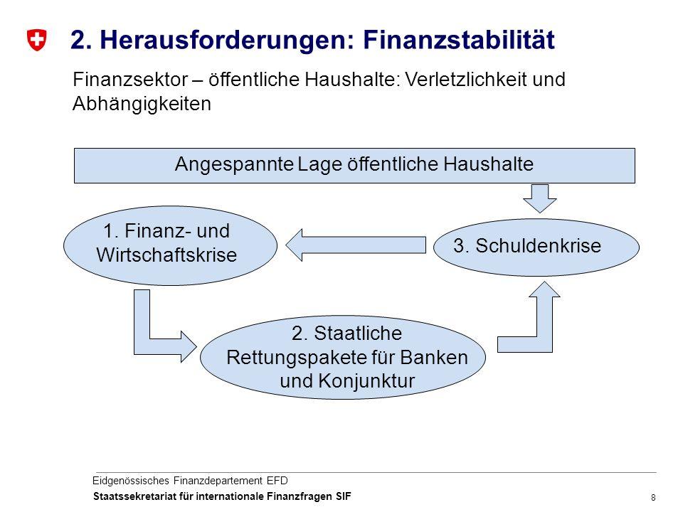 8 Eidgenössisches Finanzdepartement EFD Staatssekretariat für internationale Finanzfragen SIF 2.