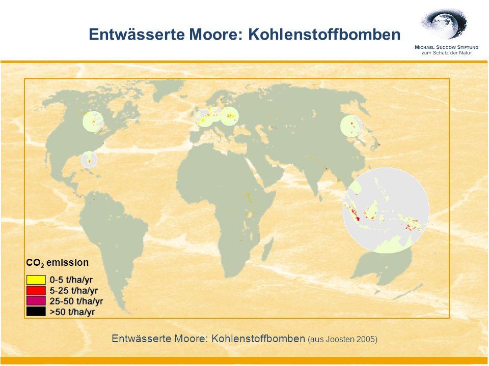 Entwässerte Moore: Kohlenstoffbomben (aus Joosten 2005) CO 2 emission Entwässerte Moore: Kohlenstoffbomben