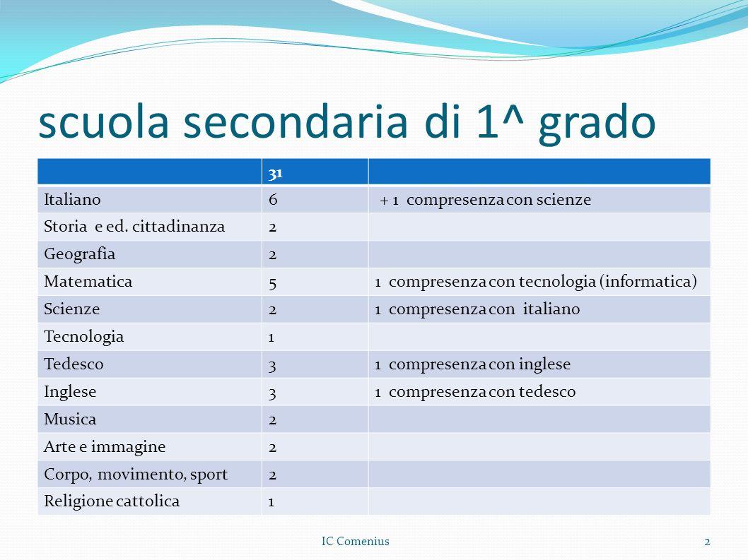 scuola secondaria di 1^ grado 31 Italiano6 + 1 compresenza con scienze Storia e ed. cittadinanza2 Geografia2 Matematica51 compresenza con tecnologia (
