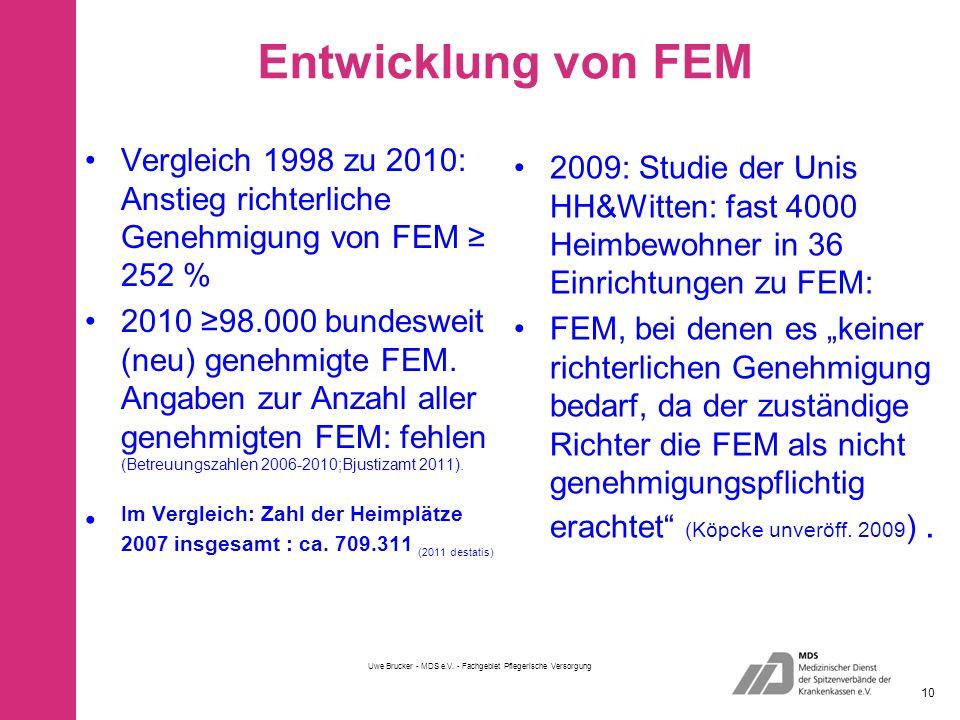 Entwicklung von FEM Vergleich 1998 zu 2010: Anstieg richterliche Genehmigung von FEM ≥ 252 % 2010 ≥98.000 bundesweit (neu) genehmigte FEM.