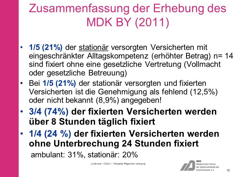 Zusammenfassung der Erhebung des MDK BY (2011) 1/5 (21%) der stationär versorgten Versicherten mit eingeschränkter Alltagskompetenz (erhöhter Betrag) n= 14 sind fixiert ohne eine gesetzliche Vertretung (Vollmacht oder gesetzliche Betreuung) Bei 1/5 (21%) der stationär versorgten und fixierten Versicherten ist die Genehmigung als fehlend (12,5%) oder nicht bekannt (8,9%) angegeben.
