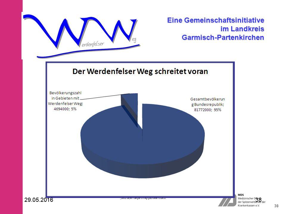 29.05.2016 38 29.05.201638 Eine Gemeinschaftsinitiative im Landkreis Garmisch-Partenkirchen justiz.bayern.de/gericht/ag/gap/daten/02935