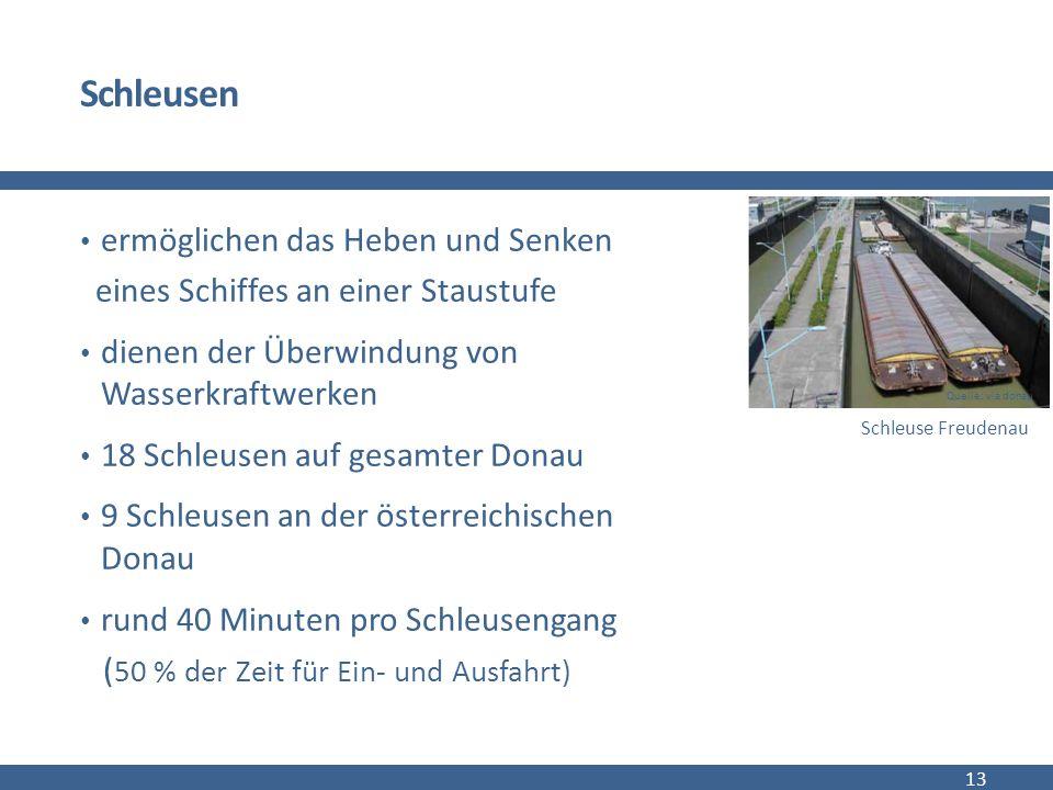 © via donau I 13 Schleusen ermöglichen das Heben und Senken eines Schiffes an einer Staustufe dienen der Überwindung von Wasserkraftwerken 18 Schleusen auf gesamter Donau 9 Schleusen an der österreichischen Donau rund 40 Minuten pro Schleusengang ( 50 % der Zeit für Ein- und Ausfahrt) 13 Schleuse Freudenau Quelle: via donau