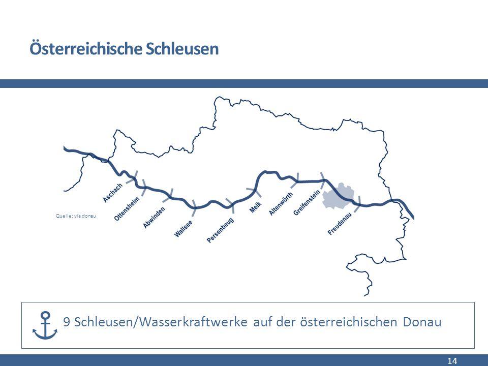 Österreichische Schleusen 14 Quelle: via donau 9 Schleusen/Wasserkraftwerke auf der österreichischen Donau