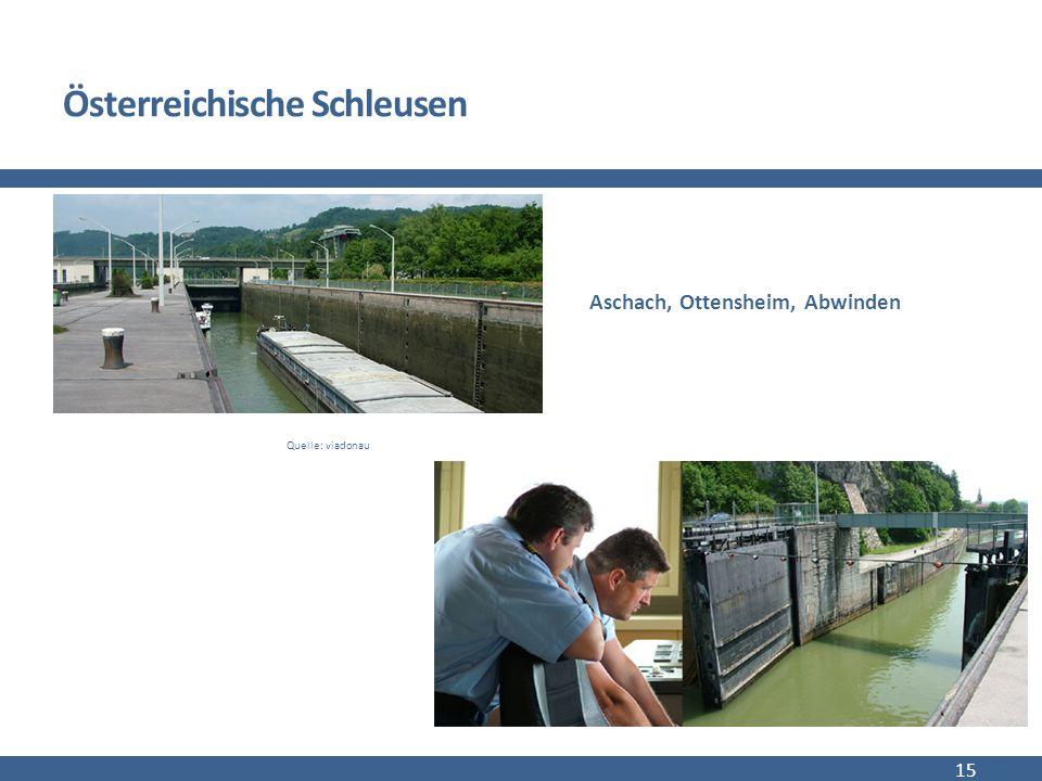 Aschach, Ottensheim, Abwinden Österreichische Schleusen 15 Quelle: viadonau Aschach, Ottensheim, Abwinden