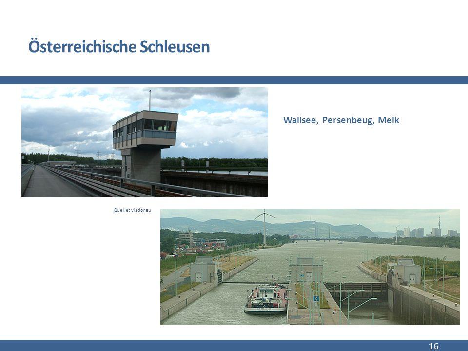Wallsee, Persenbeug, Melk Österreichische Schleusen 16 Quelle: viadonau