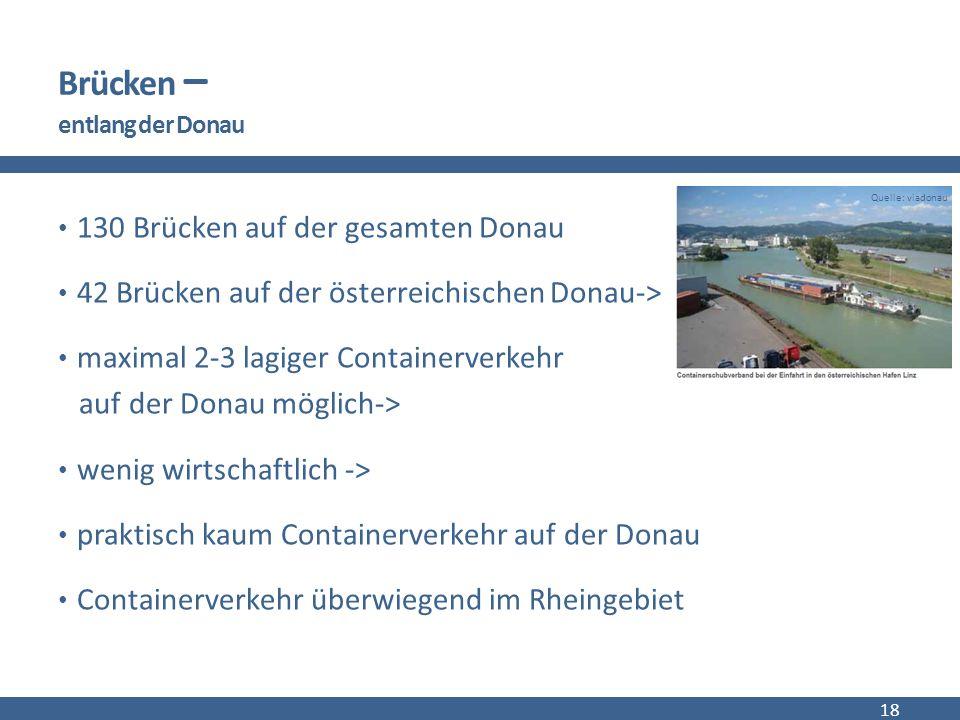Brücken – entlang der Donau 130 Brücken auf der gesamten Donau 42 Brücken auf der österreichischen Donau-> maximal 2-3 lagiger Containerverkehr auf der Donau möglich-> wenig wirtschaftlich -> praktisch kaum Containerverkehr auf der Donau Containerverkehr überwiegend im Rheingebiet 18 Quelle: viadonau