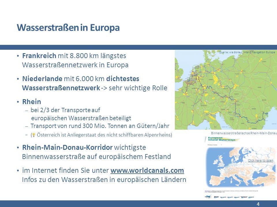 Wasserstraßen in Europa Frankreich mit 8.800 km längstes Wasserstraßennetzwerk in Europa Niederlande mit 6.000 km dichtestes Wasserstraßennetzwerk -> sehr wichtige Rolle Rhein  bei 2/3 der Transporte auf europäischen Wasserstraßen beteiligt  Transport von rund 300 Mio.