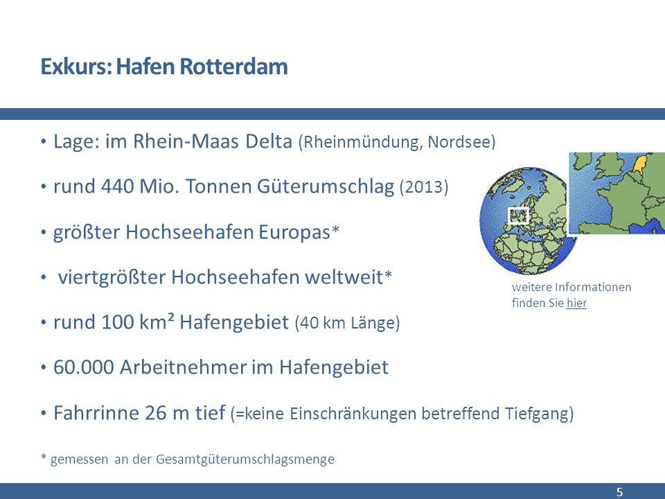 Exkurs: Hafen Rotterdam Lage: im Rhein-Maas Delta (Rheinmündung, Nordsee) rund 440 Mio.