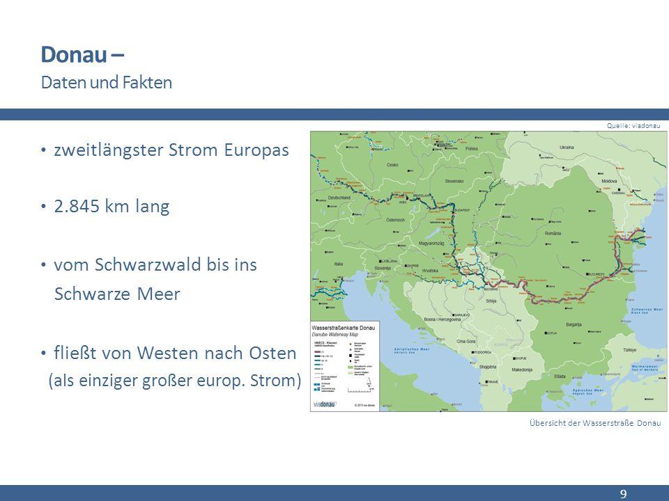 Donau – Daten und Fakten zweitlängster Strom Europas 2.845 km lang vom Schwarzwald bis ins Schwarze Meer fließt von Westen nach Osten (als einziger großer europ.