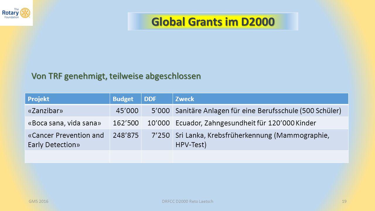 DRFCC D2000 Reto Laetsch19 Global Grants im D2000 Von TRF genehmigt, teilweise abgeschlossen ProjektBudgetDDFZweck «Zanzibar»45'0005'000Sanitäre Anlagen für eine Berufsschule (500 Schüler) «Boca sana, vida sana»162'50010'000Ecuador, Zahngesundheit für 120'000 Kinder «Cancer Prevention and Early Detection» 248'8757'250Sri Lanka, Krebsfrüherkennung (Mammographie, HPV-Test) GMS 2016