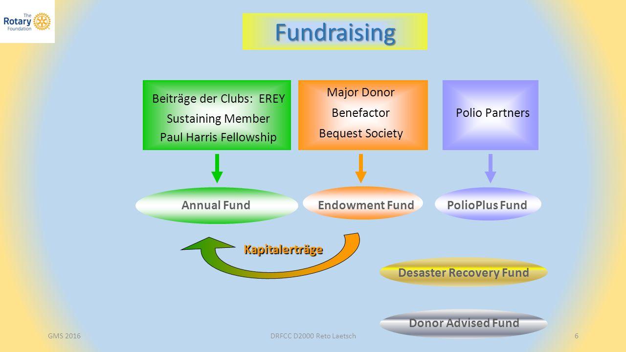 GMS 2016DRFCC D2000 Reto Laetsch7 Major Donor Bequest Society Multiple Paul Harris Fellow Anerkennung von Spenden