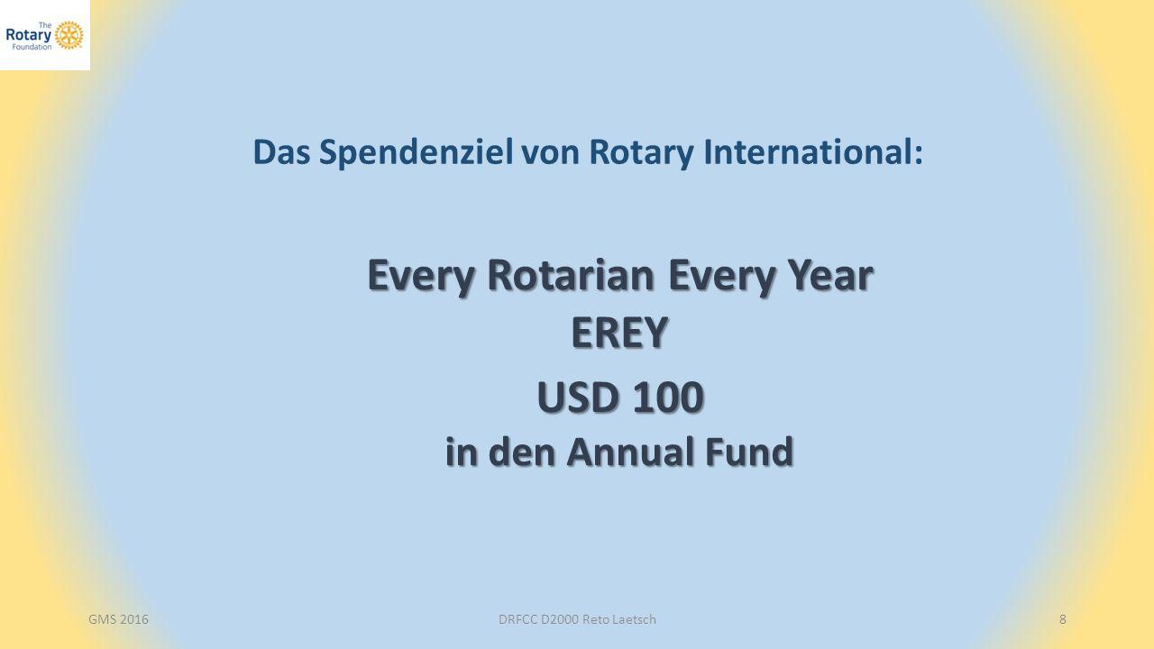 GMS 2016DRFCC D2000 Reto Laetsch9 Rotary Grants Auftrag - Organisation Fundraising - EREY Grants Grants Mittelzuteilung - SHARE Finanzdaten von TRF