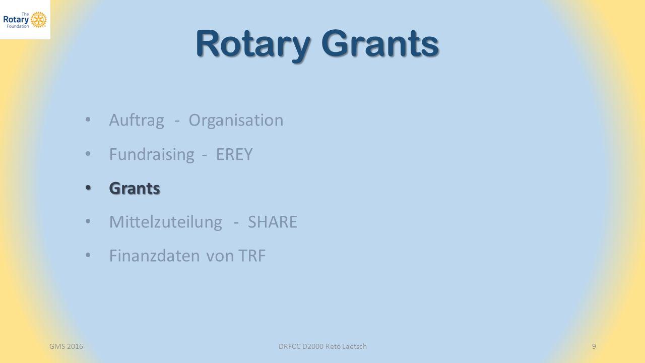 DRFCC D2000 Reto Laetsch10 District Gra District Grants Entscheidungskompetenz: Distrikt Antrag durch Clubs Termin: 31.